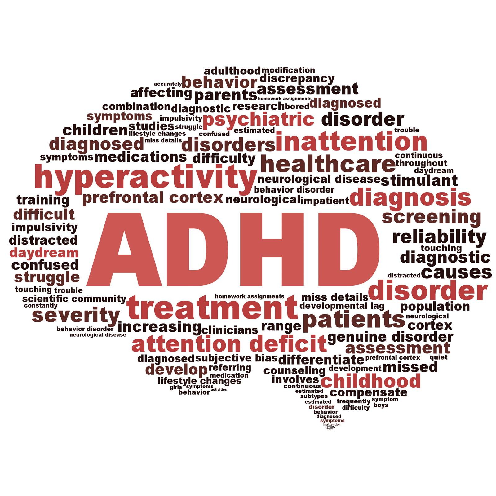 Specialist ADHD (Attention Deficit Hyperactivity Disorder) Assessment   Totally Psyched